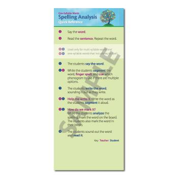 Logic of English Spelling Analysis Card