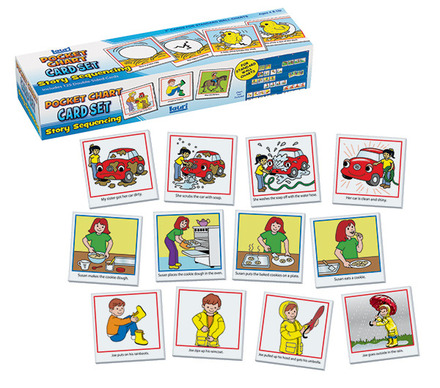 Story Sequencing Cards (price includes US S&H)
